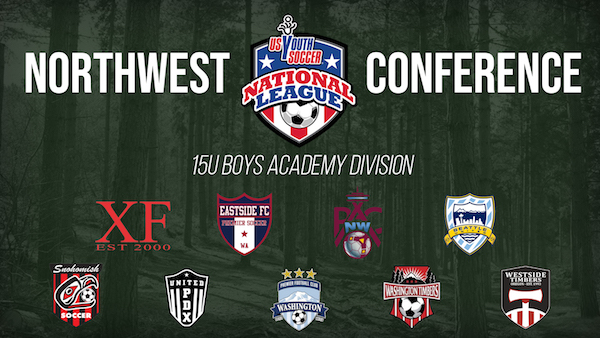 National League Northwest Conference forms 15U Boys Academy