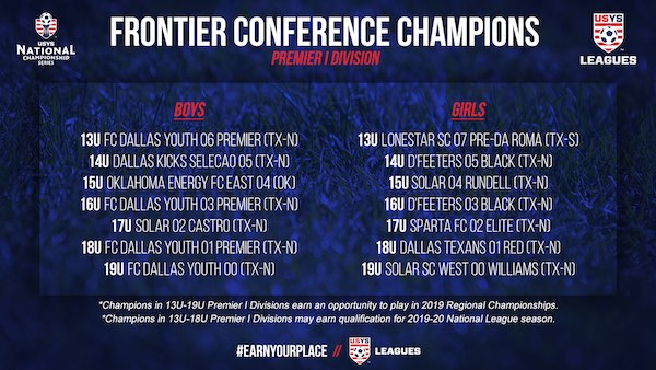 US Youth Soccer Frontier Conference champions decided